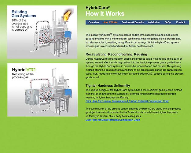 Ipsen Ad 5 by Heinzeroth Marketing Group