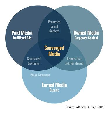 millennials-convergedMedia.jpg
