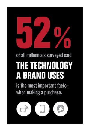 millennials52percent.jpg
